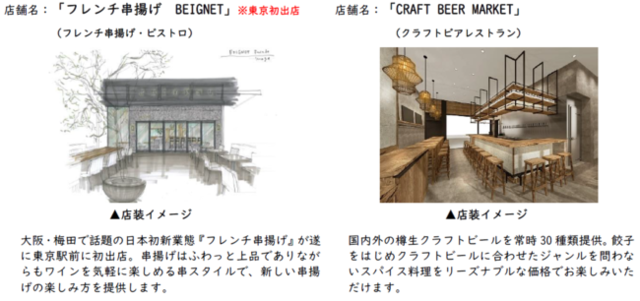 """<div>TOKYO TORCH 常盤橋タワーの商業ゾーン</div> <div>「TOKYO TORCH Terrace」7月21日~一部店舗プレオープン!</div> <div>地方の名店を中心に多様なグルメが楽しめる個性的な13店舗。</div> <div>大規模広場「TOKYO TORCH Park」も誕生。。</div> <div>https://www.marunouchi.com/building/tokyotorchterrace/</div> <div><iframe src=""""https://www.facebook.com/plugins/post.php?href=https%3A%2F%2Fwww.facebook.com%2Fmarunouchicom%2Fposts%2F4347506998604869&show_text=true&width=500"""" width=""""500"""" height=""""740"""" style=""""border: none; overflow: hidden;"""" scrolling=""""no"""" frameborder=""""0"""" allowfullscreen=""""true"""" allow=""""autoplay; clipboard-write; encrypted-media; picture-in-picture; web-share""""></iframe></div> <div> <blockquote class=""""twitter-tweet""""> <p lang=""""ja"""" dir=""""ltr"""">\「日本を明るく、元気にする」 <a href=""""https://twitter.com/hashtag/TOKYOTORCH?src=hash&ref_src=twsrc%5Etfw"""">#TOKYOTORCH</a> ついに始動🏙/<br /> <a href=""""https://twitter.com/hashtag/%E5%B8%B8%E7%9B%A4%E6%A9%8B%E3%82%BF%E3%83%AF%E3%83%BC?src=hash&ref_src=twsrc%5Etfw"""">#常盤橋タワー</a> の商業ゾーン(B1~3F)「 <a href=""""https://twitter.com/hashtag/TOKYOTORCHTerrace?src=hash&ref_src=twsrc%5Etfw"""">#TOKYOTORCHTerrace</a> 」と、日本の文化・魅力あふれる大規模広場「 <a href=""""https://twitter.com/hashtag/TOKYOTORCHPark?src=hash&ref_src=twsrc%5Etfw"""">#TOKYOTORCHPark</a> 」が、7/21(水) <a href=""""https://twitter.com/hashtag/%E3%82%B0%E3%83%A9%E3%83%B3%E3%83%89%E3%82%AA%E3%83%BC%E3%83%97%E3%83%B3?src=hash&ref_src=twsrc%5Etfw"""">#グランドオープン</a> ✨<a href=""""https://t.co/65EkZx8jdM"""">https://t.co/65EkZx8jdM</a> <a href=""""https://t.co/XTya4ZzEmw"""">pic.twitter.com/XTya4ZzEmw</a></p> — 丸の内ドットコム【公式】 (@Marunouchi_com) <a href=""""https://twitter.com/Marunouchi_com/status/1402505764699136009?ref_src=twsrc%5Etfw"""">June 9, 2021</a></blockquote> <script async="""""""" src=""""https://platform.twitter.com/widgets.js"""" charset=""""utf-8""""></script> </div> <div class=""""news_area is_type02""""> <div class=""""thumnail""""><a href=""""https://www.marunouchi.com/building/tokyotorchterrace/""""> <div class=""""image""""><img src=""""https://www.marunouchi.com/assets/images/facility_logo_09.png"""" /></div> <div class=""""text""""> <h3 class=""""sitetitle"""">TOKY"""