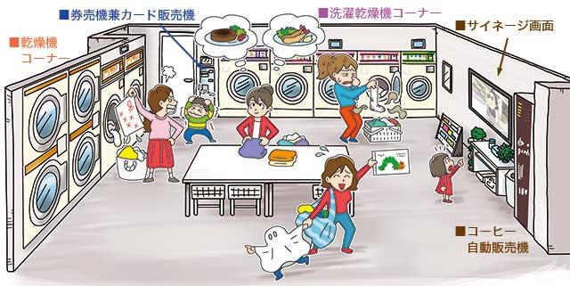 """<p>昨年10月に配布したチラシに掲載した店内の様子のマンガです。</p> <p>当店は、おそらく日本一マンガを描いてもらっているコインランドリーだと思います。</p> <p>今後もちょくちょく過去のマンガをこの欄で公開していきます。</p><div class=""""thumnail post_thumb""""><a href=""""""""><h3 class=""""sitetitle""""></h3><p class=""""description""""></p></a></div> ()"""